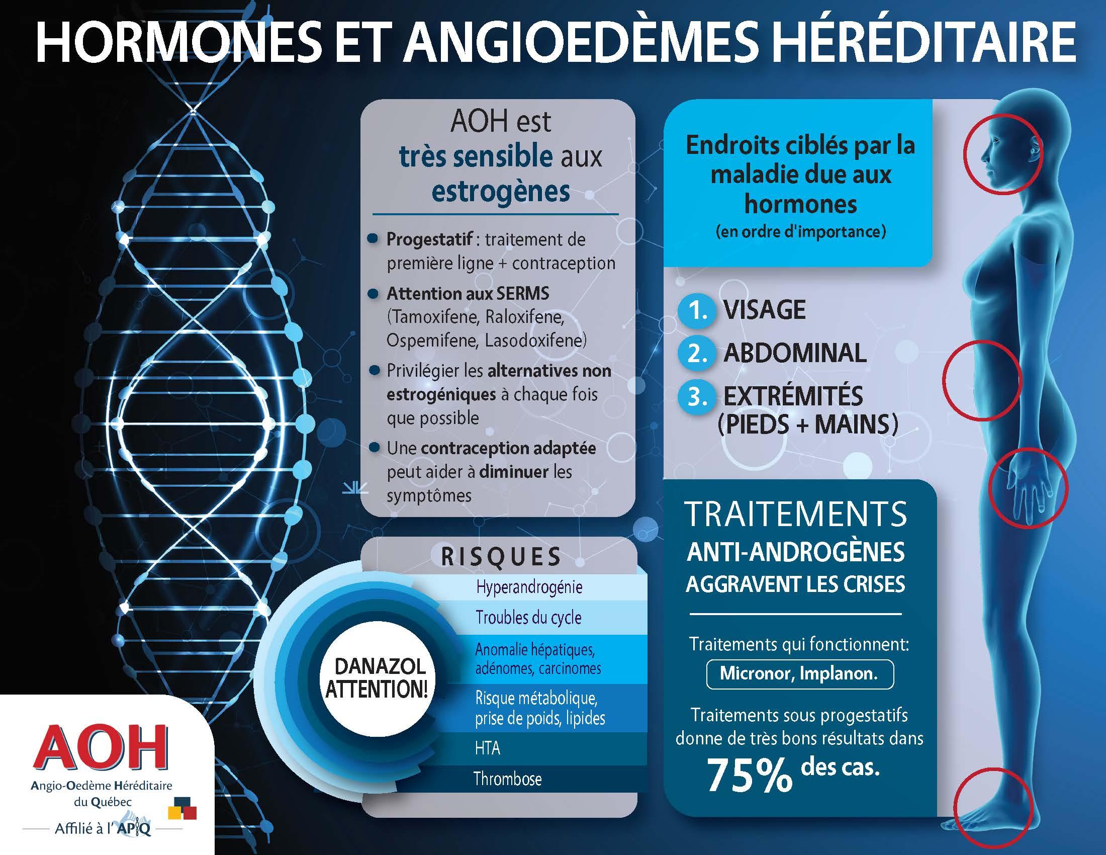 AOHQuébec Infographic